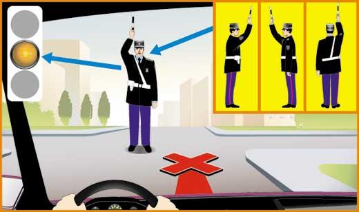 Сигналы регулировщика - рука поднята вверх. Движение запрещено во всех направлениях.